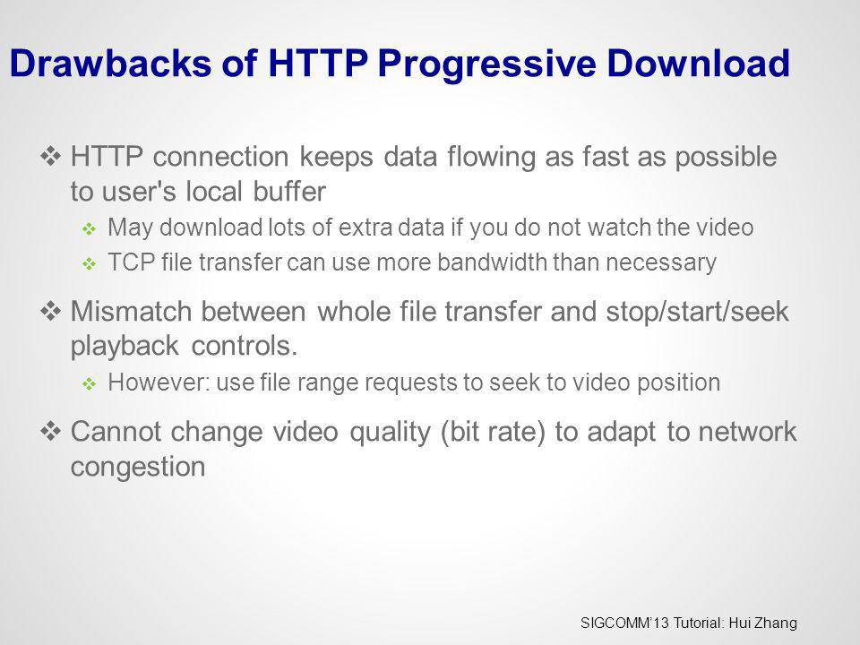 SIGCOMM13 Tutorial: Hui Zhang Drawbacks of HTTP Progressive Download HTTP connection keeps data flowing as fast as possible to user's local buffer May