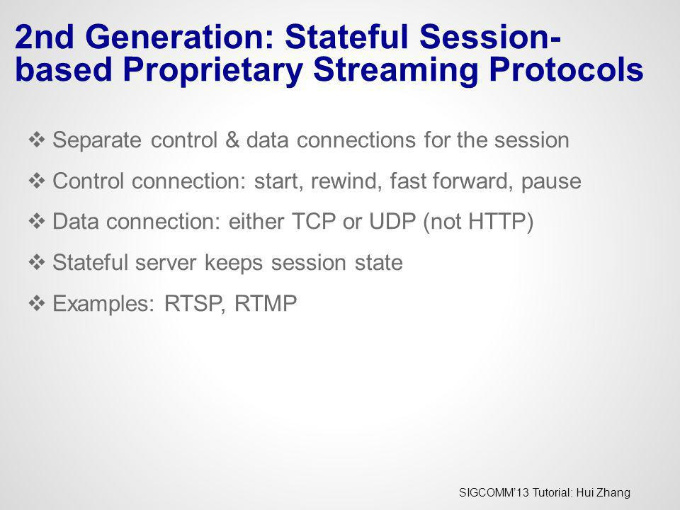 SIGCOMM13 Tutorial: Hui Zhang 2nd Generation: Stateful Session- based Proprietary Streaming Protocols Separate control & data connections for the sess