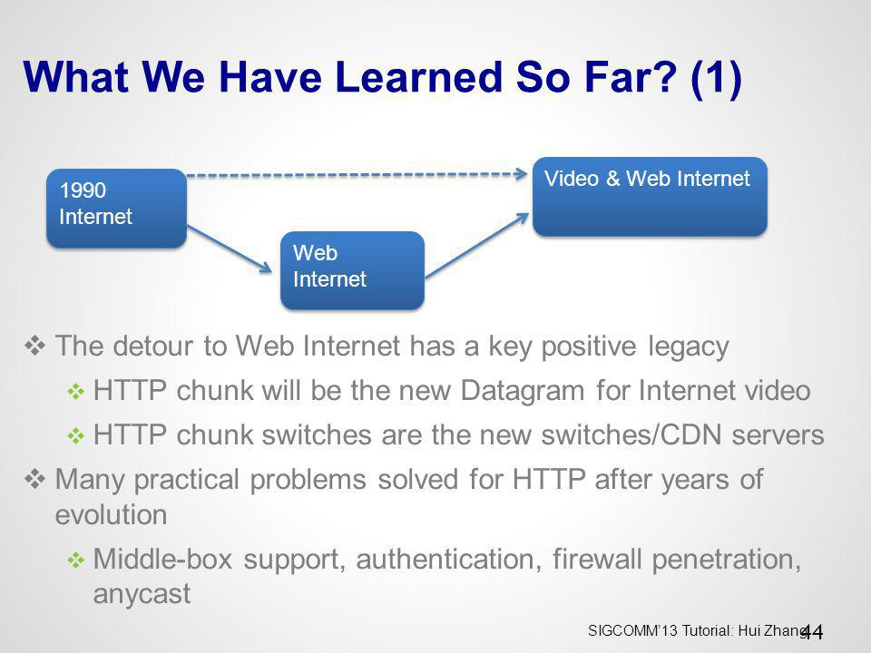 SIGCOMM13 Tutorial: Hui Zhang What We Have Learned So Far? (1) The detour to Web Internet has a key positive legacy HTTP chunk will be the new Datagra