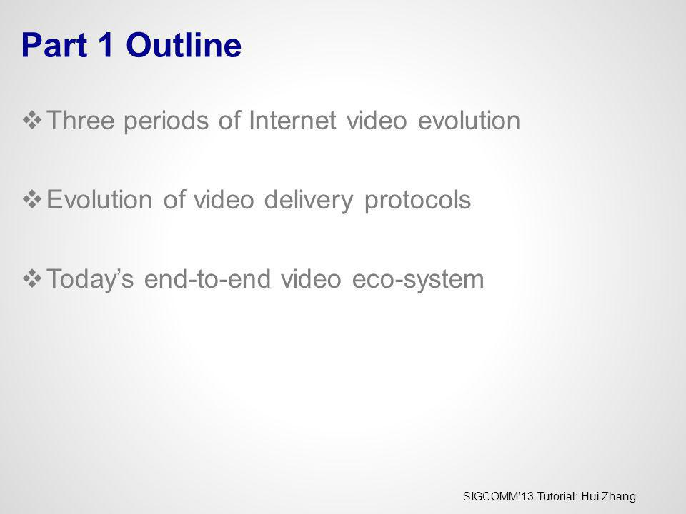 SIGCOMM13 Tutorial: Hui Zhang Part 1 Outline Three periods of Internet video evolution 1992 – 2004 2005 – 2010 2010 - Evolution of video delivery protocols Todays end-to-end video eco-system