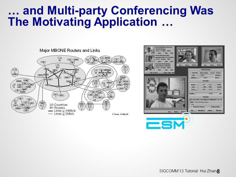 SIGCOMM13 Tutorial: Hui Zhang … and Multi-party Conferencing Was The Motivating Application … 8