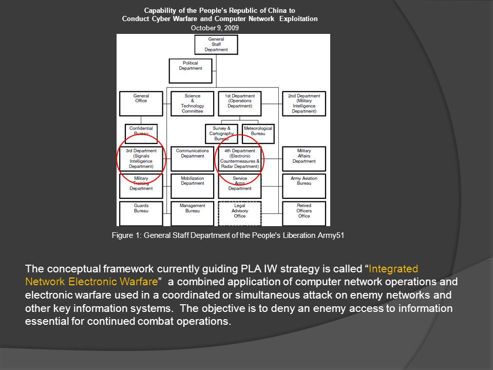 The conceptual framework currently guiding PLA IW strategy is called Integrated Network Electronic Warfare a combined application of computer network operations and electronic warfare used in a coordinated or simultaneous attack on enemy networks and other key information systems.