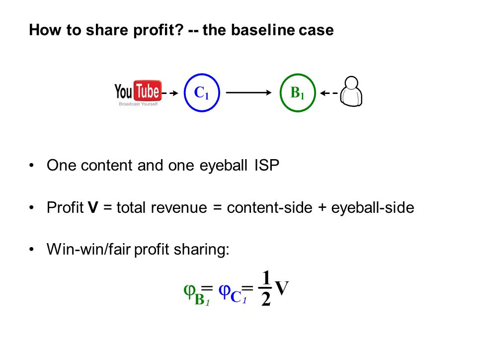 One content and one eyeball ISP Profit V = total revenue = content-side + eyeball-side Win-win/fair profit sharing: How to share profit? -- the baseli
