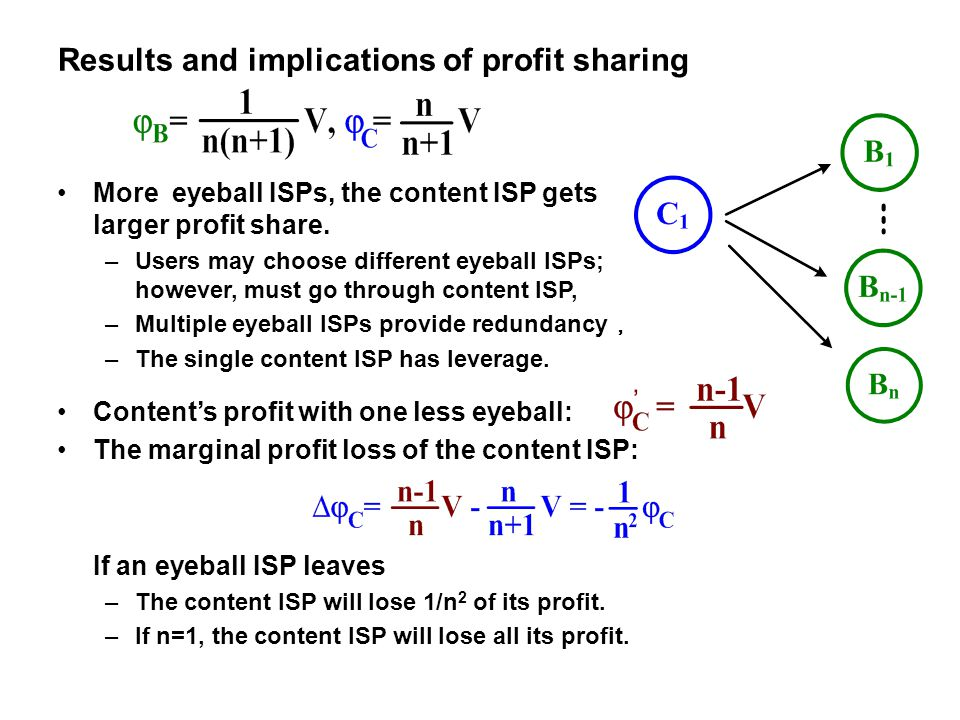 Results and implications of profit sharing More eyeball ISPs, the content ISP gets larger profit share. –Users may choose different eyeball ISPs; howe