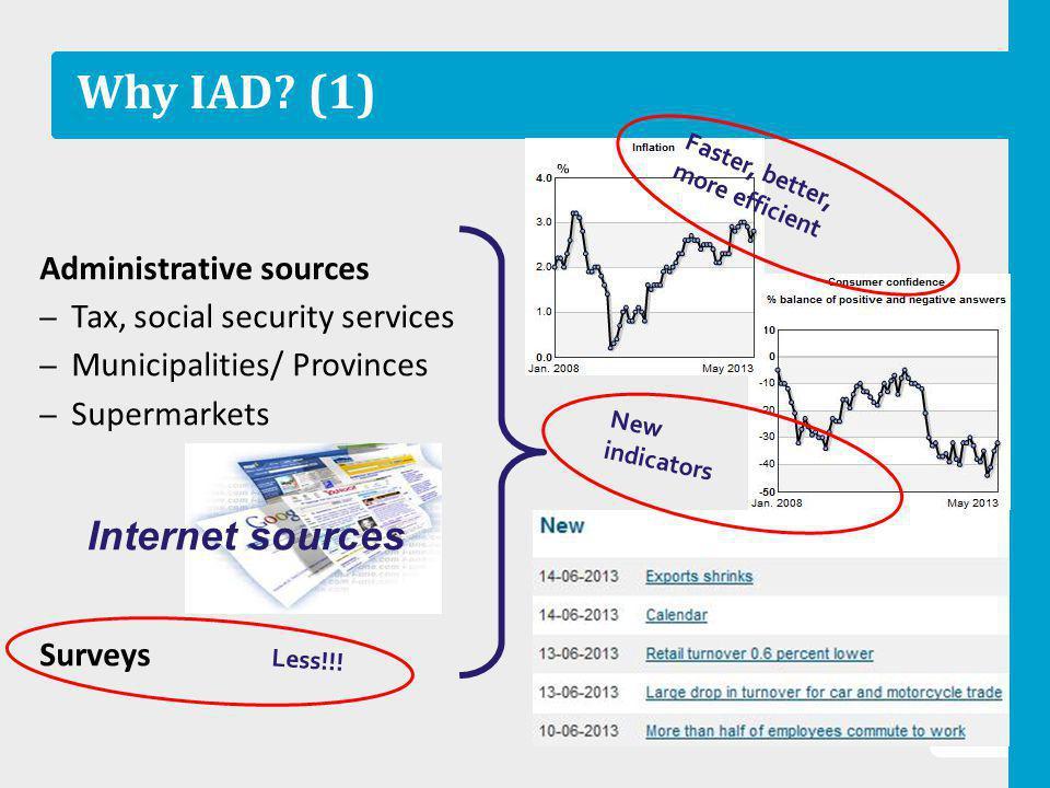 Why IAD.
