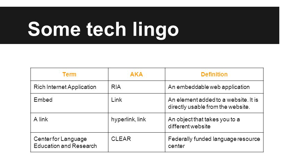 Some tech lingo TermAKADefinition Rich Internet ApplicationRIAAn embeddable web application EmbedLinkAn element added to a website.