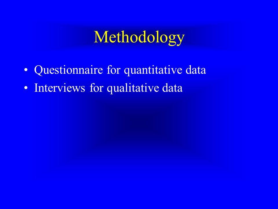 Methodology Questionnaire for quantitative data Interviews for qualitative data