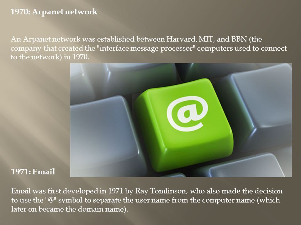 1970: Arpanet network An Arpanet network was established between Harvard, MIT, and BBN (the company that created the interface message processor computers used to connect to the network) in 1970.