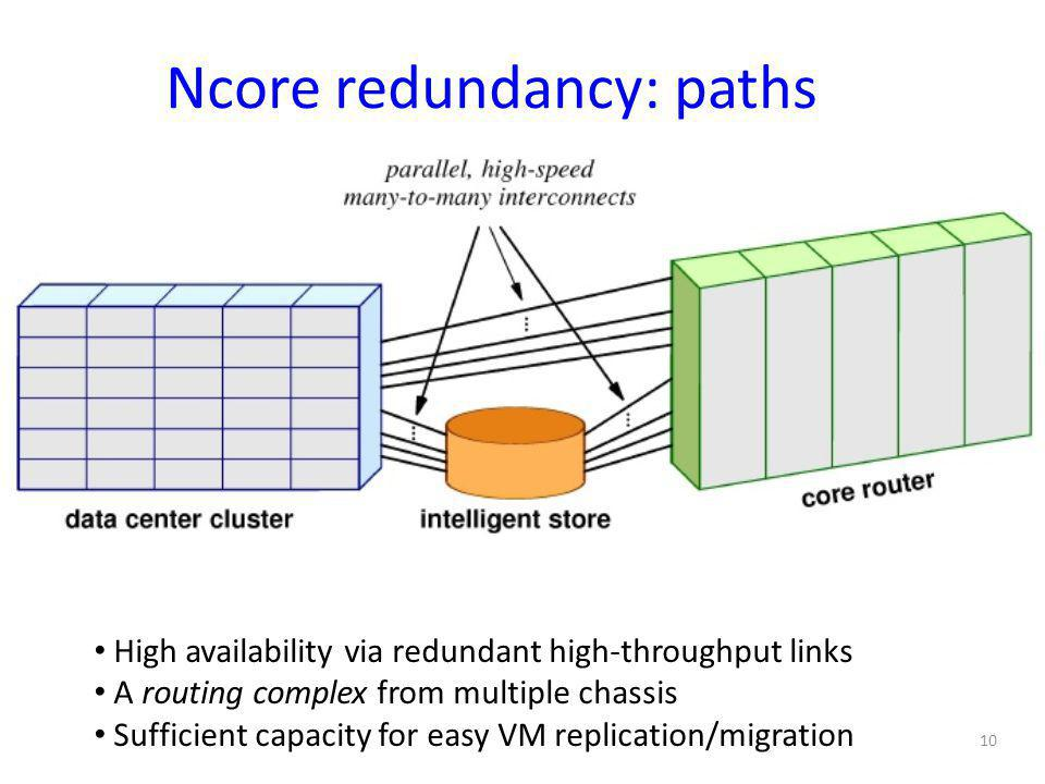 Ncore redundancy: paths High availability via redundant high-throughput links A routing complex from multiple chassis Sufficient capacity for easy VM replication/migration 10