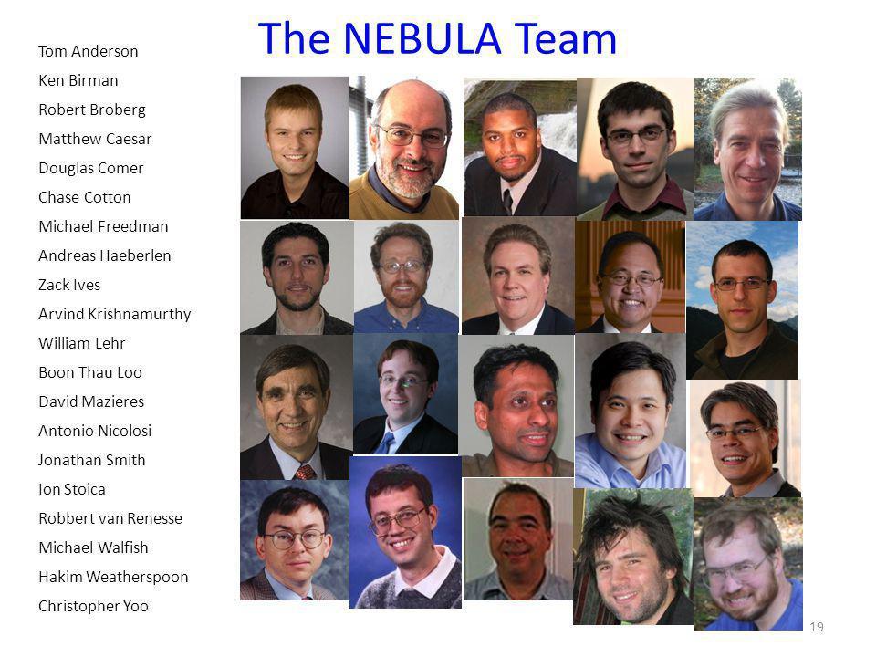 The NEBULA Team Tom Anderson Ken Birman Robert Broberg Matthew Caesar Douglas Comer Chase Cotton Michael Freedman Andreas Haeberlen Zack Ives Arvind K