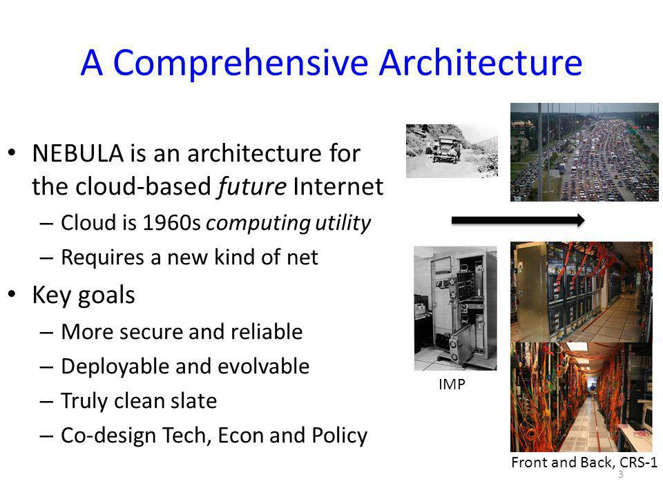 A Comprehensive Architecture NEBULA is an architecture for the cloud-based future Internet – Cloud is 1960s computing utility – Requires a new kind of