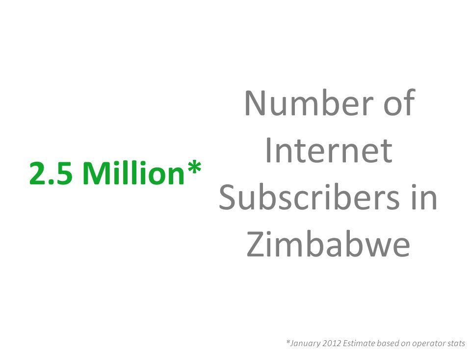 Number of Internet Subscribers in Zimbabwe 2.5 Million* *January 2012 Estimate based on operator stats