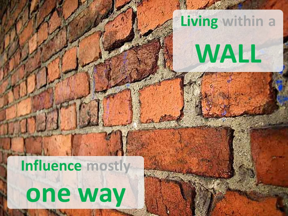 Influence mostly one way Living within a WALL