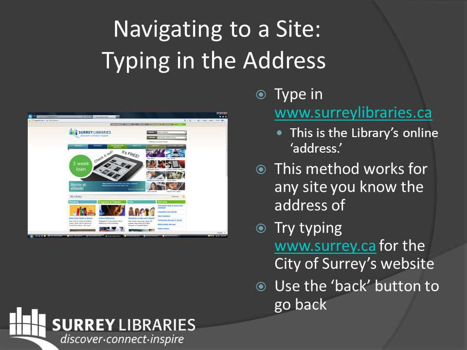 Navigating to a Site: Typing in the Address Type in www.surreylibraries.ca www.surreylibraries.ca This is the Librarys online address.