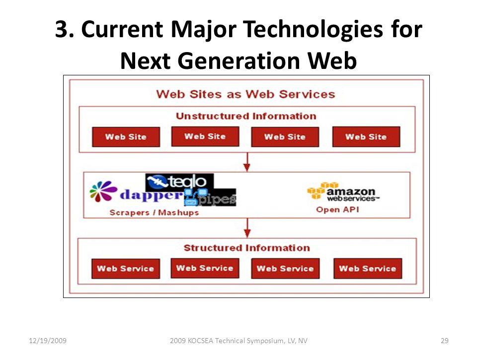 3. Current Major Technologies for Next Generation Web 12/19/20092009 KOCSEA Technical Symposium, LV, NV29