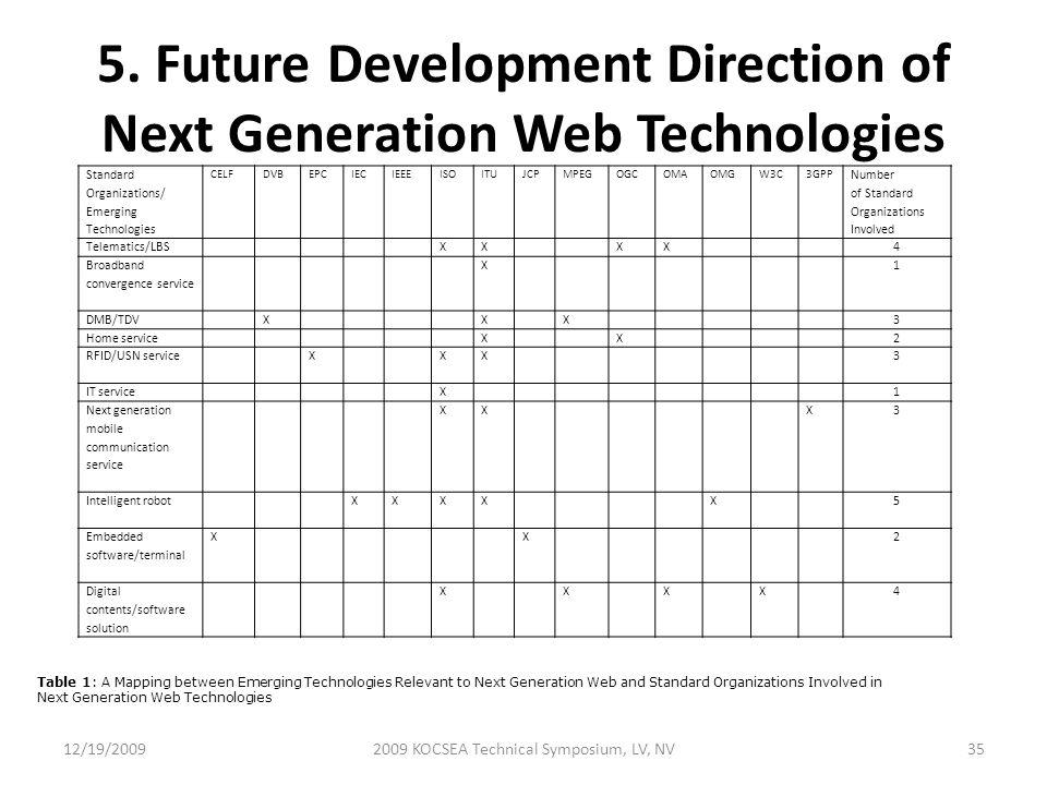 5. Future Development Direction of Next Generation Web Technologies Standard Organizations/ Emerging Technologies CELFDVBEPCIECIEEEISOITUJCPMPEGOGCOMA