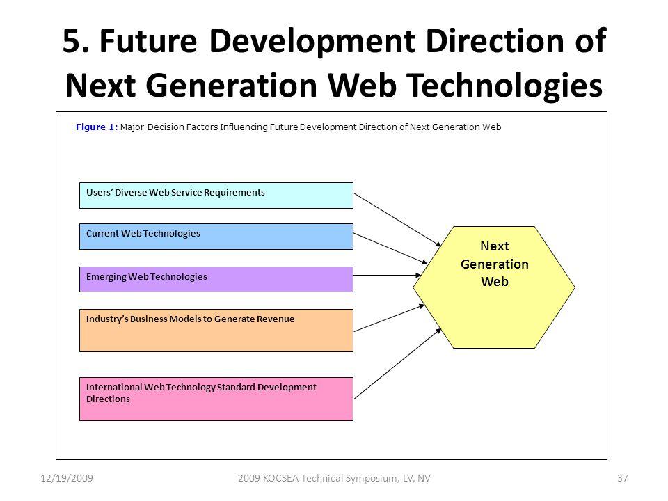 5. Future Development Direction of Next Generation Web Technologies Next Generation Web Users Diverse Web Service Requirements Current Web Technologie