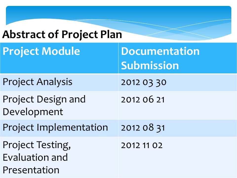 Project ModuleDocumentation Submission Project Analysis2012 03 30 Project Design and Development 2012 06 21 Project Implementation2012 08 31 Project Testing, Evaluation and Presentation 2012 11 02 Abstract of Project Plan