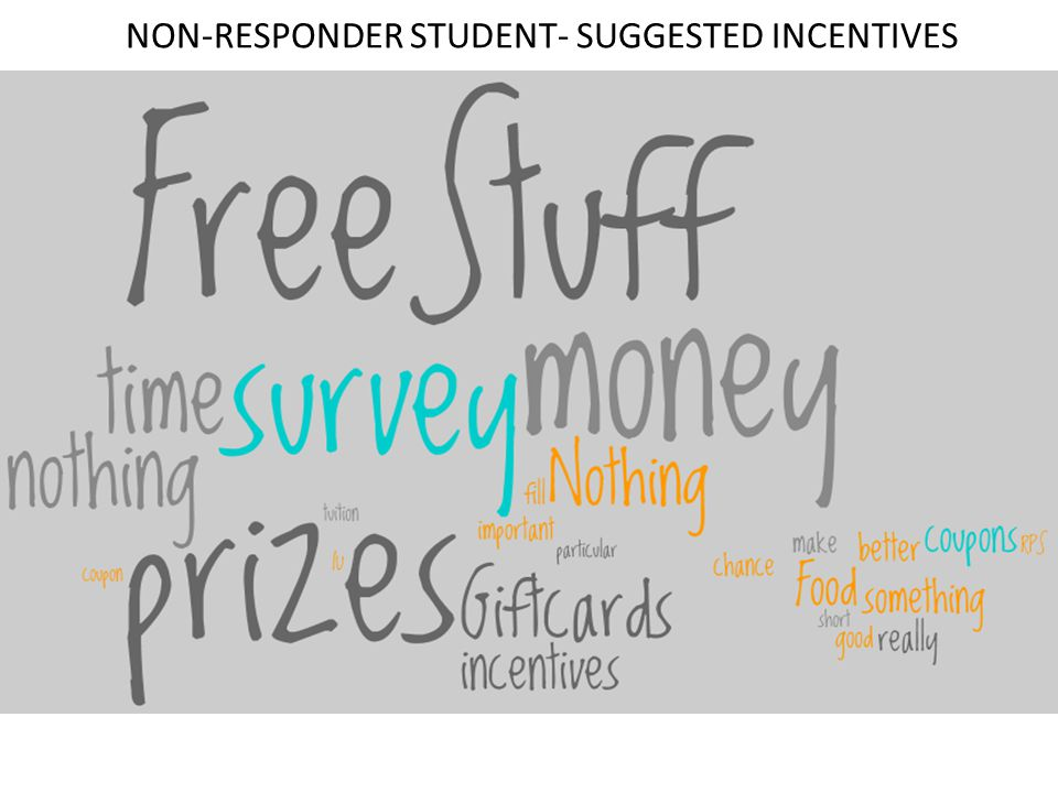 NON-RESPONDER STUDENT- SUGGESTED INCENTIVES