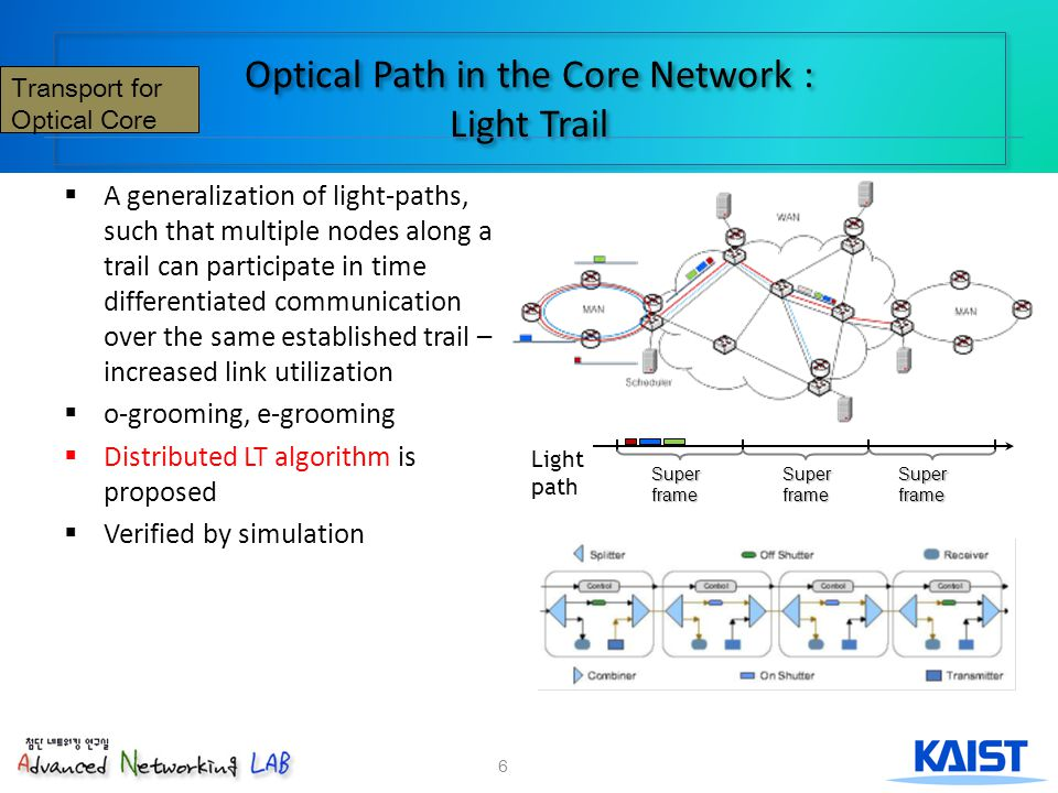 Optical Path in the Core Network : Light Trail A generalization of light-paths, such that multiple nodes along a trail can participate in time differentiated communication over the same established trail – increased link utilization o-grooming, e-grooming Distributed LT algorithm is proposed Verified by simulation Light path Super frame Transport for Optical Core 6