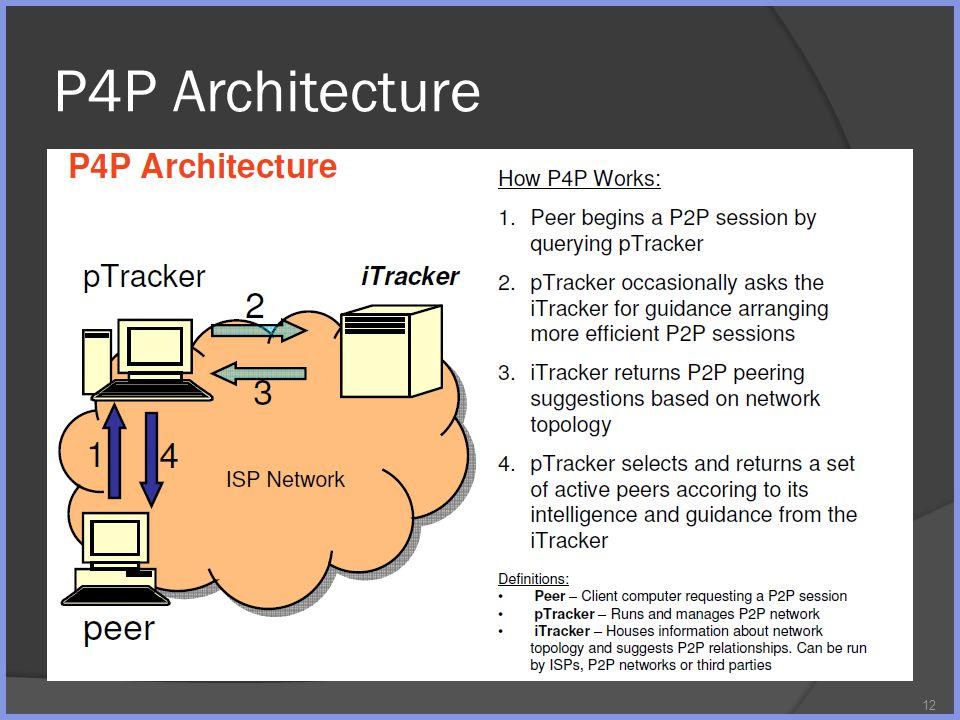 P4P Architecture 12