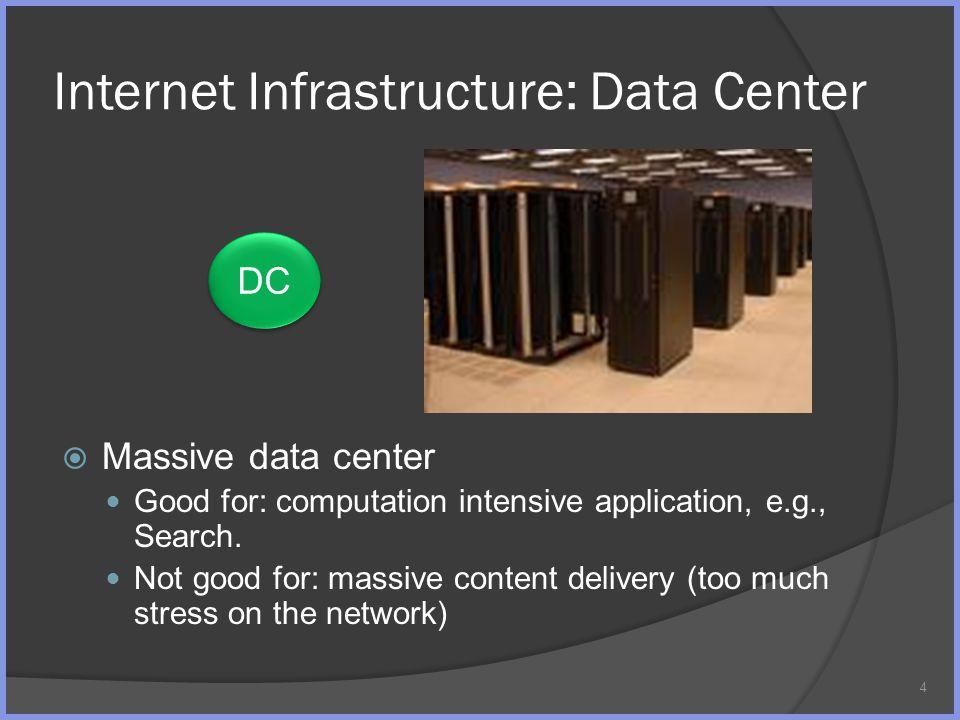 Internet Infrastructure: Data Center Massive data center Good for: computation intensive application, e.g., Search. Not good for: massive content deli