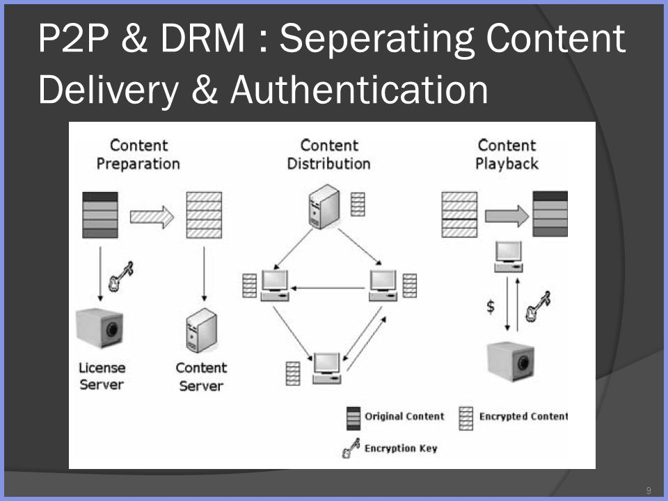 P2P & DRM : Seperating Content Delivery & Authentication 9