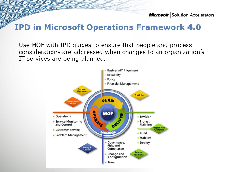 IPD in Microsoft Operations Framework 4.0 Use MOF with IPD guides to ensure that people and process considerations are addressed when changes to an or