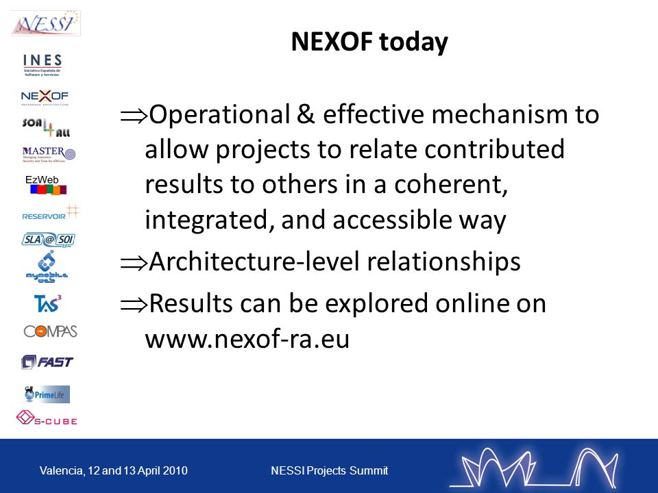 NEXOF today Operational & effective mechanism to allow projects to relate contributed results to others in a coherent, integrated, and accessible way Architecture-level relationships Results can be explored online on www.nexof-ra.eu Valencia, 12 and 13 April 2010NESSI Projects Summit