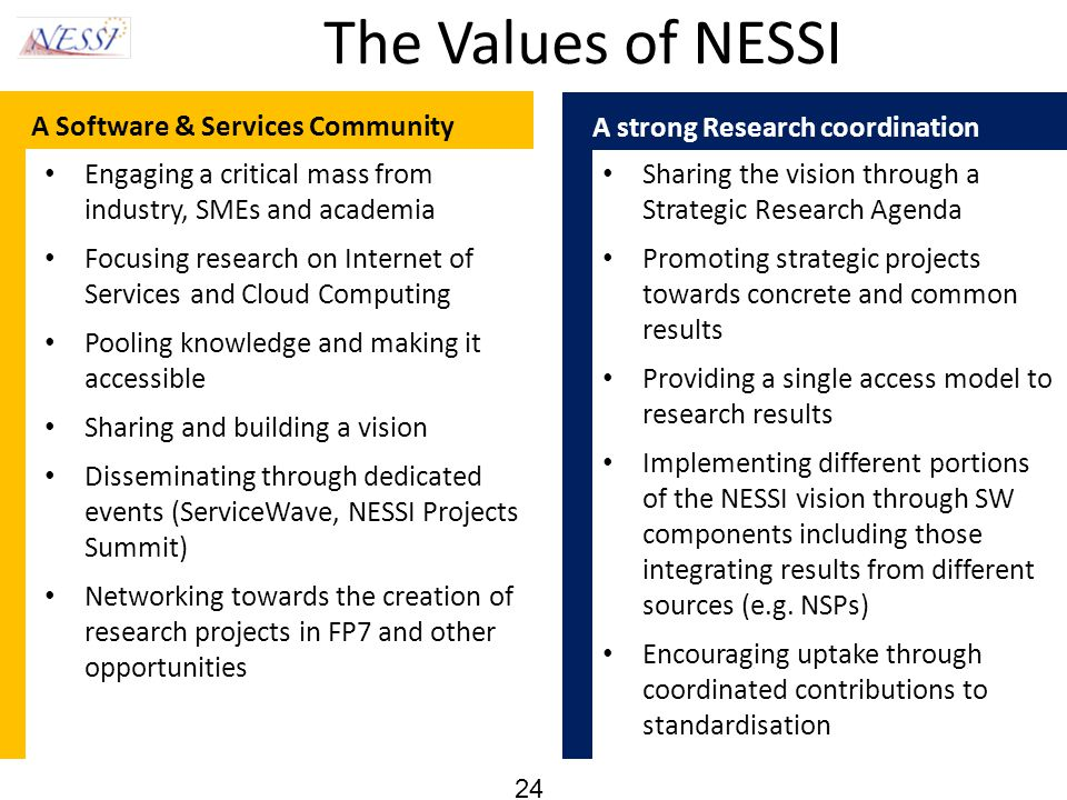 A strong Research coordination Sharing the vision through a Strategic Research Agenda Promoting strategic projects towards concrete and common results Providing a single access model to research results Implementing different portions of the NESSI vision through SW components including those integrating results from different sources (e.g.
