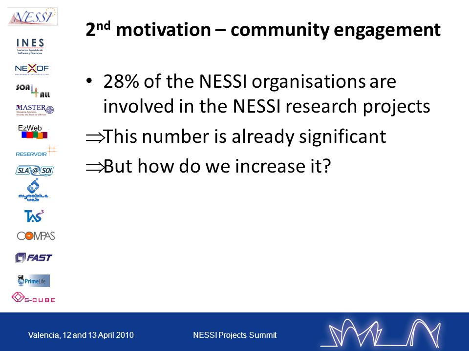 2 nd motivation – community engagement 28% of the NESSI organisations are involved in the NESSI research projects This number is already significant But how do we increase it.