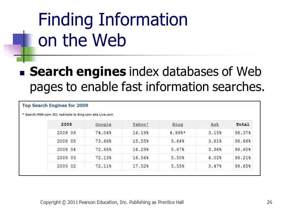 Finding Information on the Web Search engines index databases of Web pages to enable fast information searches. Copyright © 2011 Pearson Education, In
