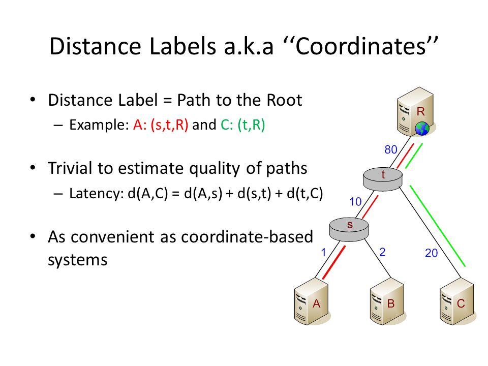 Distance Labels a.k.a Coordinates Distance Label = Path to the Root – Example: A: (s,t,R) and C: (t,R) Trivial to estimate quality of paths – Latency: d(A,C) = d(A,s) + d(s,t) + d(t,C) As convenient as coordinate-based systems