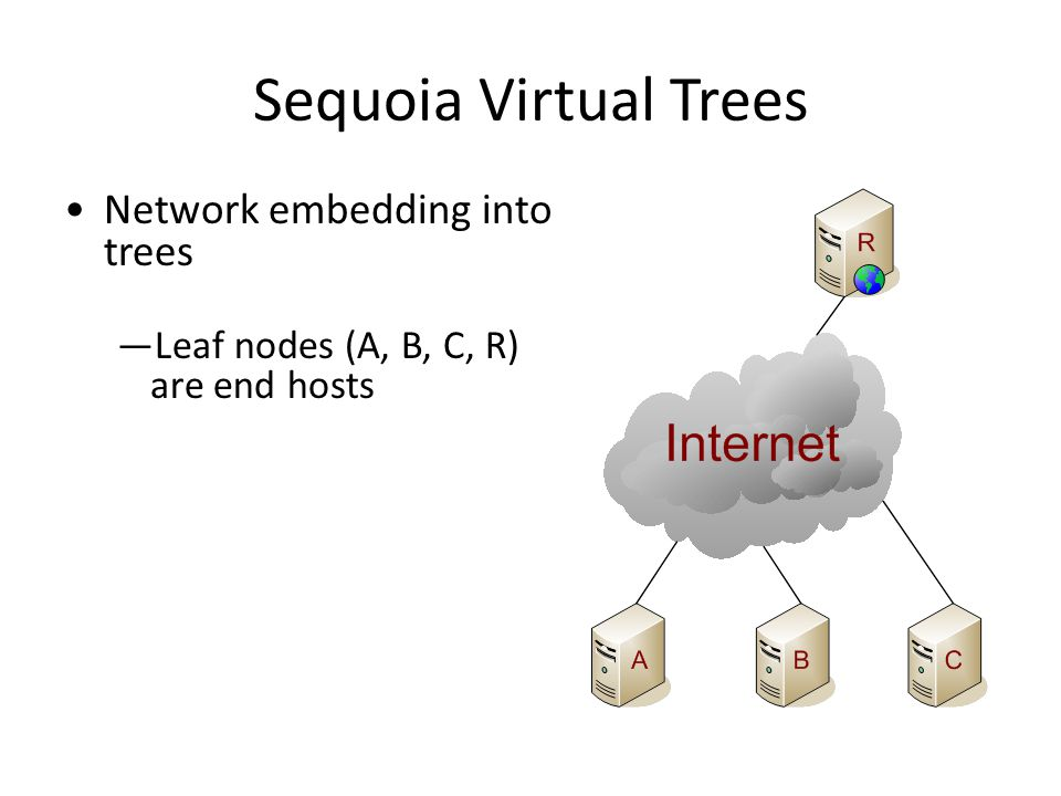 Sequoia Virtual Trees Network embedding into trees Leaf nodes (A, B, C, R) are end hosts