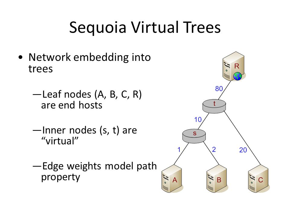 Sequoia Virtual Trees Network embedding into trees Leaf nodes (A, B, C, R) are end hosts Inner nodes (s, t) are virtual Edge weights model path property