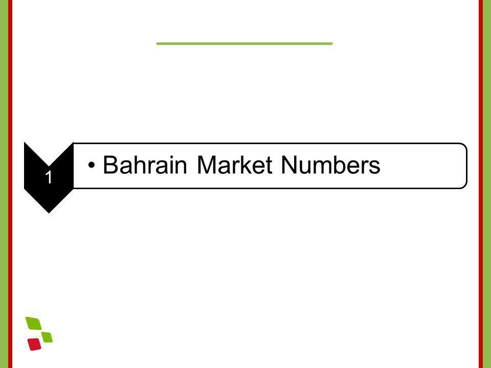 1 Bahrain Market Numbers