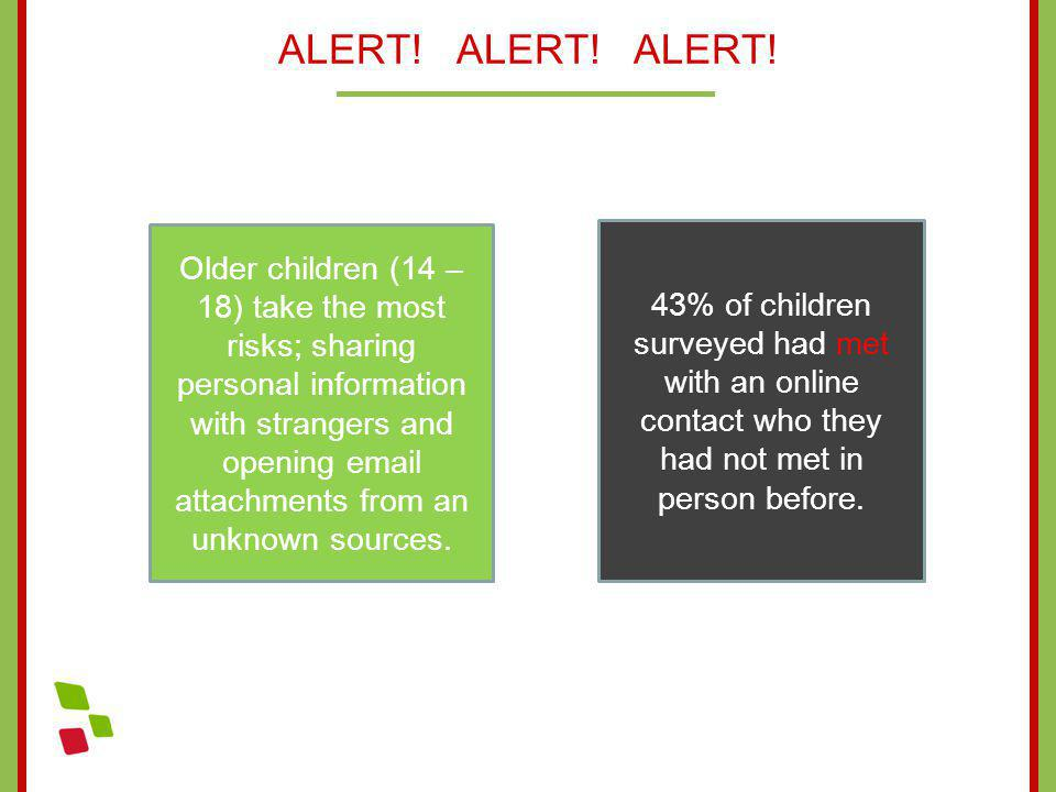 ALERT! ALERT! ALERT! Older children (14 – 18) take the most risks; sharing personal information with strangers and opening email attachments from an u