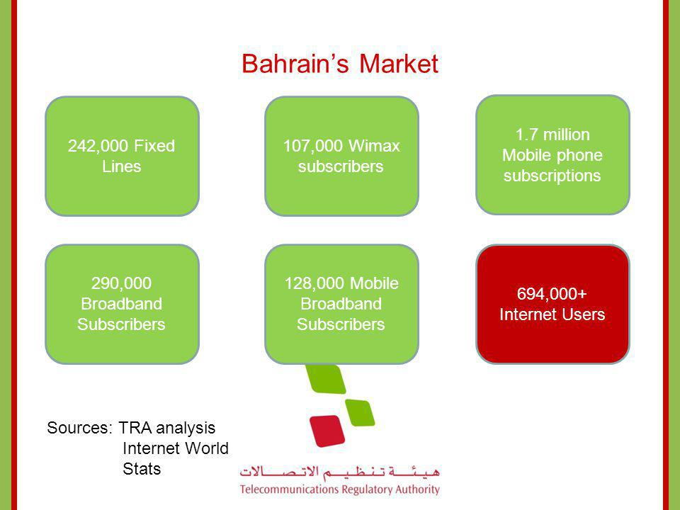 Bahrains Market 242,000 Fixed Lines 107,000 Wimax subscribers 1.7 million Mobile phone subscriptions 290,000 Broadband Subscribers 694,000+ Internet U