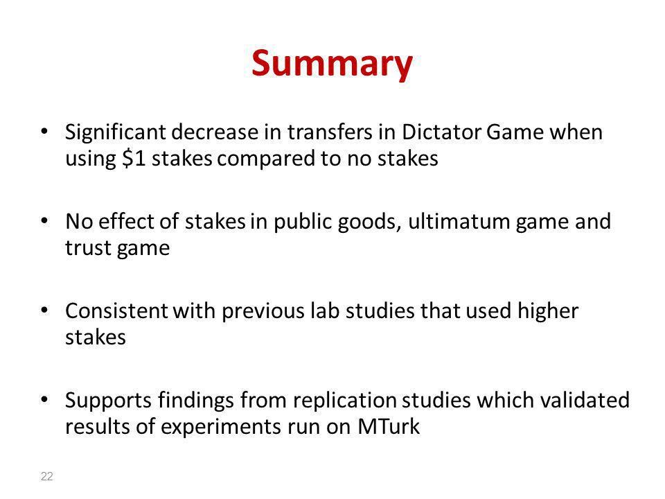 Summary Significant decrease in transfers in Dictator Game when using $1 stakes compared to no stakes No effect of stakes in public goods, ultimatum game and trust game Consistent with previous lab studies that used higher stakes Supports findings from replication studies which validated results of experiments run on MTurk 22