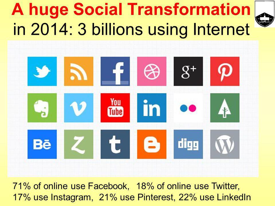 71% of online use Facebook, 18% of online use Twitter, 17% use Instagram, 21% use Pinterest, 22% use LinkedIn A huge Social Transformation in 2014: 3 billions using Internet