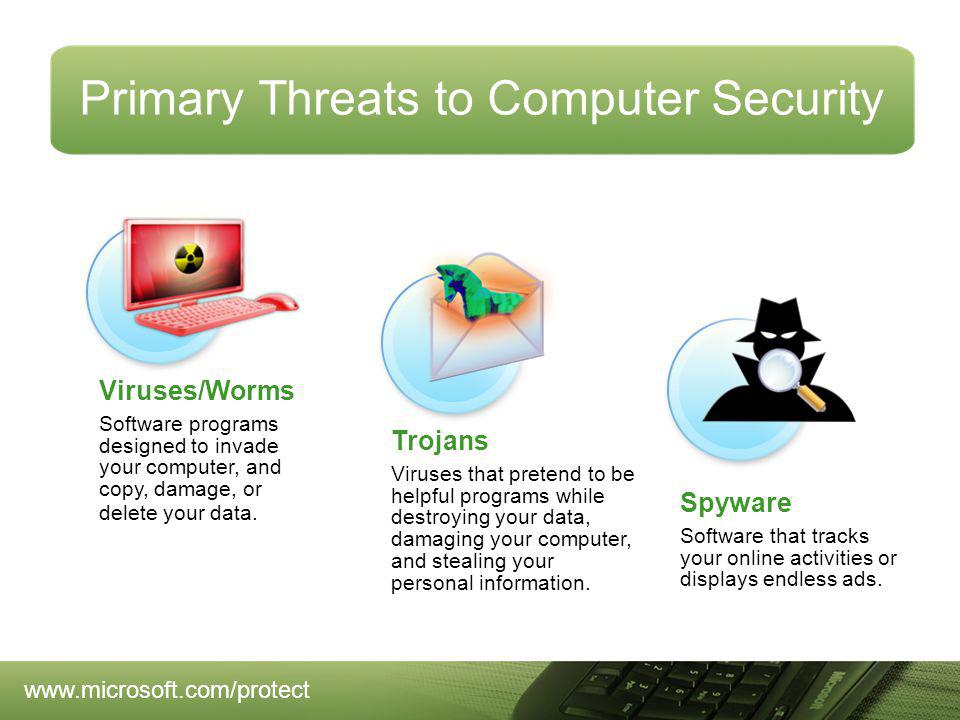 Viruses/Worms Software programs designed to invade your computer, and copy, damage, or delete your data.