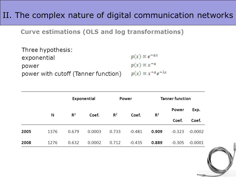 II. The complex nature of digital communication networks Curve estimations (OLS and log transformations) ExponentialPowerTanner function NR2R2 Coef.R2