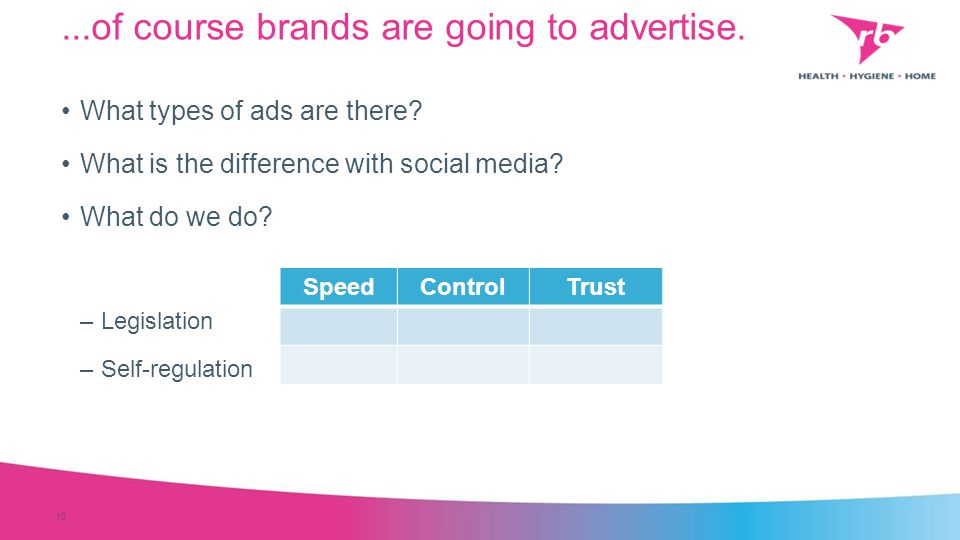 ...of course brands are going to advertise. 10 What types of ads are there.