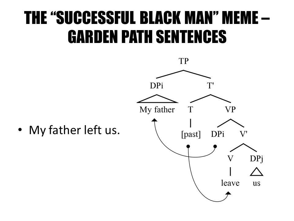 THE SUCCESSFUL BLACK MAN MEME – GARDEN PATH SENTENCES My father left us.