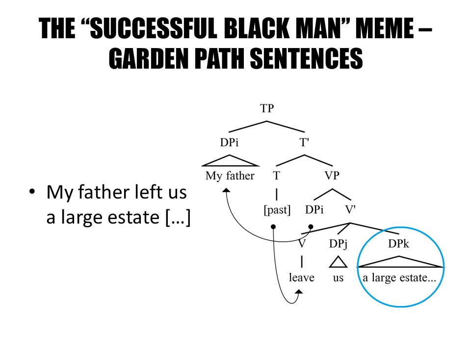 THE SUCCESSFUL BLACK MAN MEME – GARDEN PATH SENTENCES My father left us a large estate […]