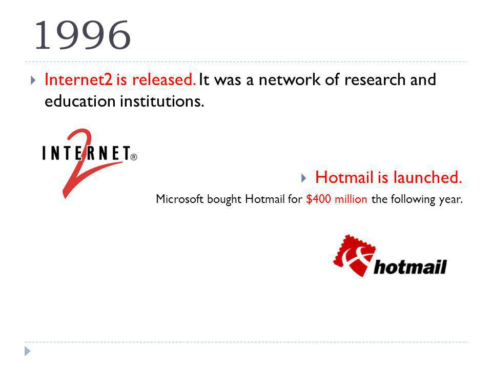 1996 Internet2 is released. It was a network of research and education institutions.