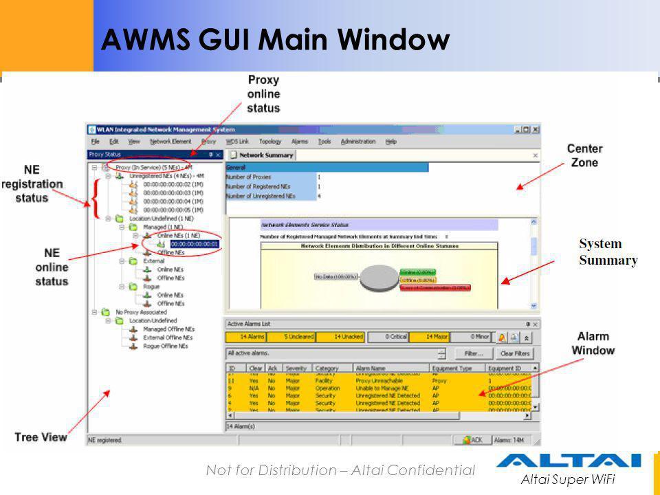 Altai Super WiFi Not for Distribution – Altai Confidential AWMS GUI Main Window