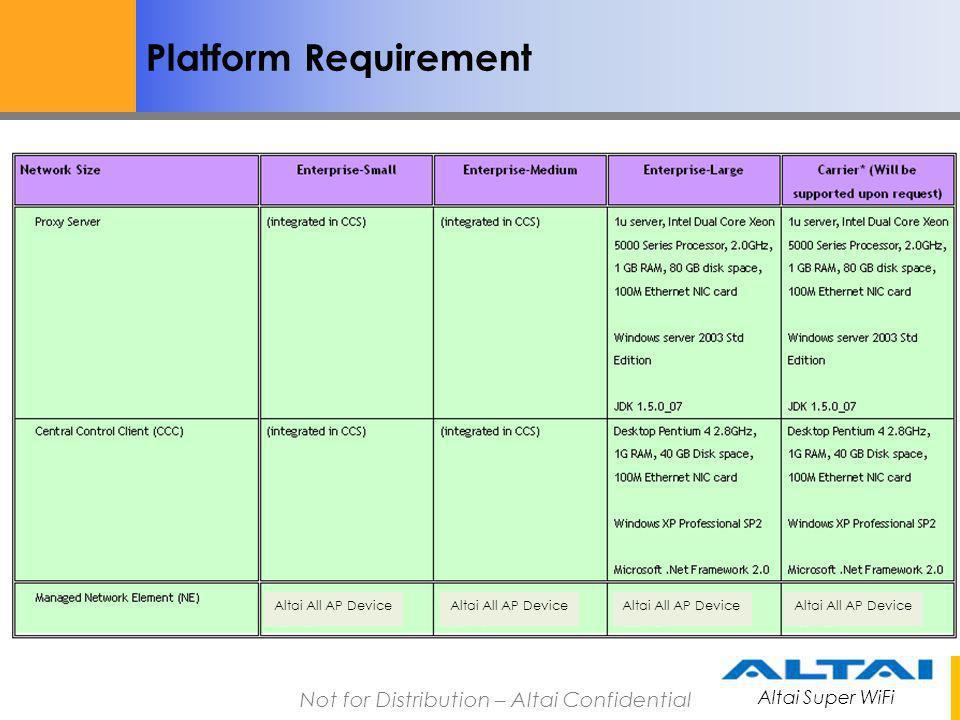 Altai Super WiFi Not for Distribution – Altai Confidential Platform Requirement Altai All AP Device