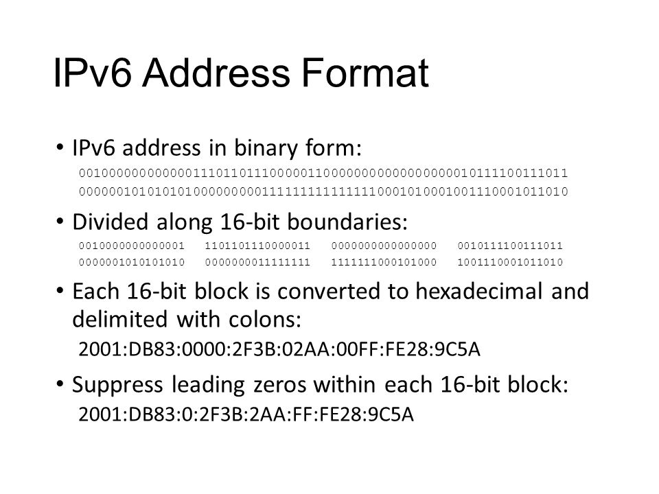IPv6 Address Format IPv6 address in binary form: 0010000000000001110110111000001100000000000000000010111100111011 0000001010101010000000001111111111111110001010001001110001011010 Divided along 16-bit boundaries: 0010000000000001 1101101110000011 0000000000000000 0010111100111011 0000001010101010 0000000011111111 1111111000101000 1001110001011010 Each 16-bit block is converted to hexadecimal and delimited with colons: 2001:DB83:0000:2F3B:02AA:00FF:FE28:9C5A Suppress leading zeros within each 16-bit block: 2001:DB83:0:2F3B:2AA:FF:FE28:9C5A
