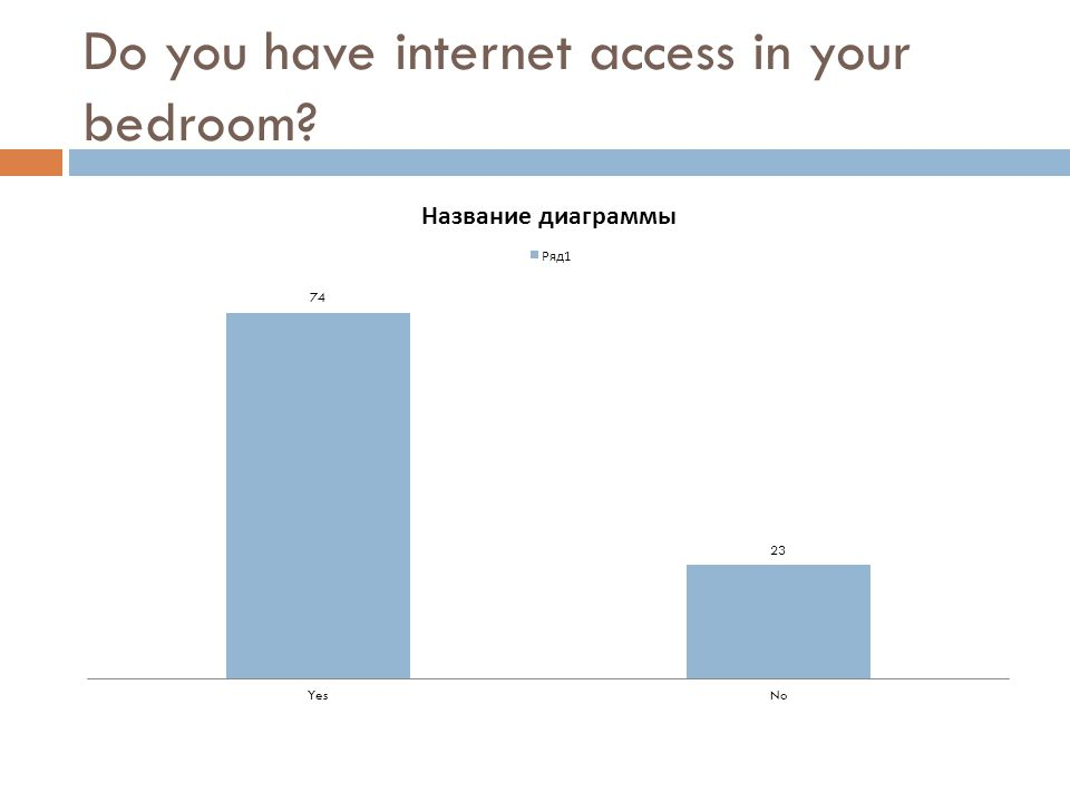 Do you have internet access in your bedroom?